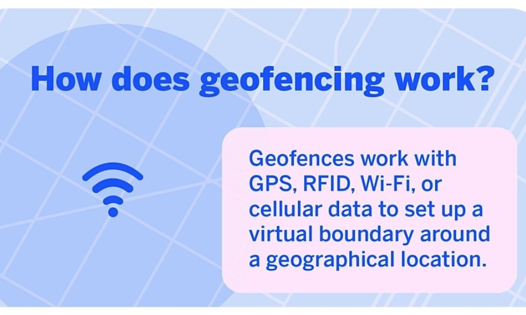 How Does geofencing Work